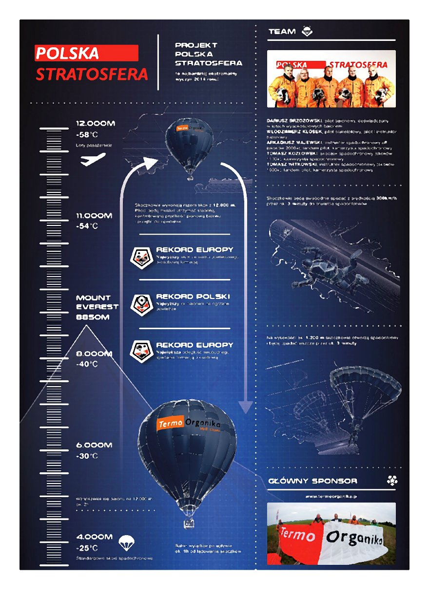 Misja-Polska-Stratosfera-8-listopada-2014-001-2014-10-31-_-13_42_20-80